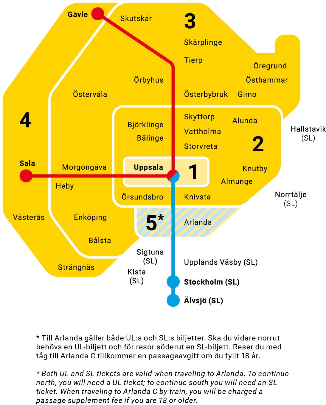 Sl Karta Arlanda.Our Zones Ul