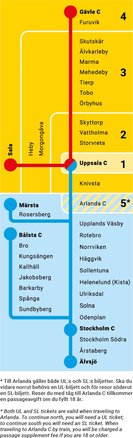 Sl Karta Stockholm Uppsala.Maps Ul